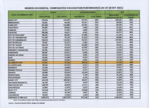 Comparative-Vaccination-Performance-Oct20